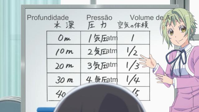 É isso aí o que a Hikari tá mostrando