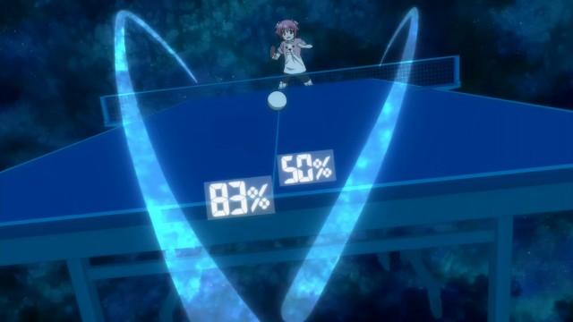 Isto não é um super poder, é apenas um efeito visual mostrando a capacidade de cálculo da personagem Hokuto.