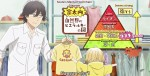 E a roupa do Gaogao-chan, que o Souta falou que fazia ele parecer um leão, e fez uma tabela da cadeia alimentar.